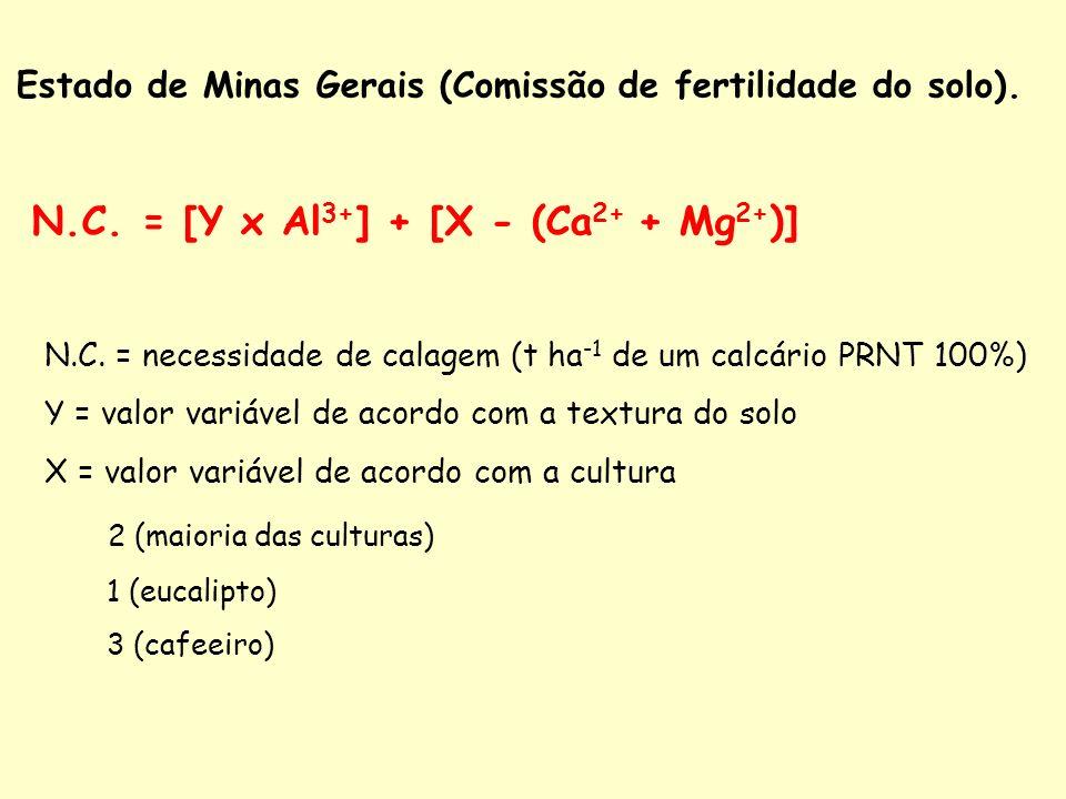N.C. = [Y x Al3+] + [X - (Ca2+ + Mg2+)]